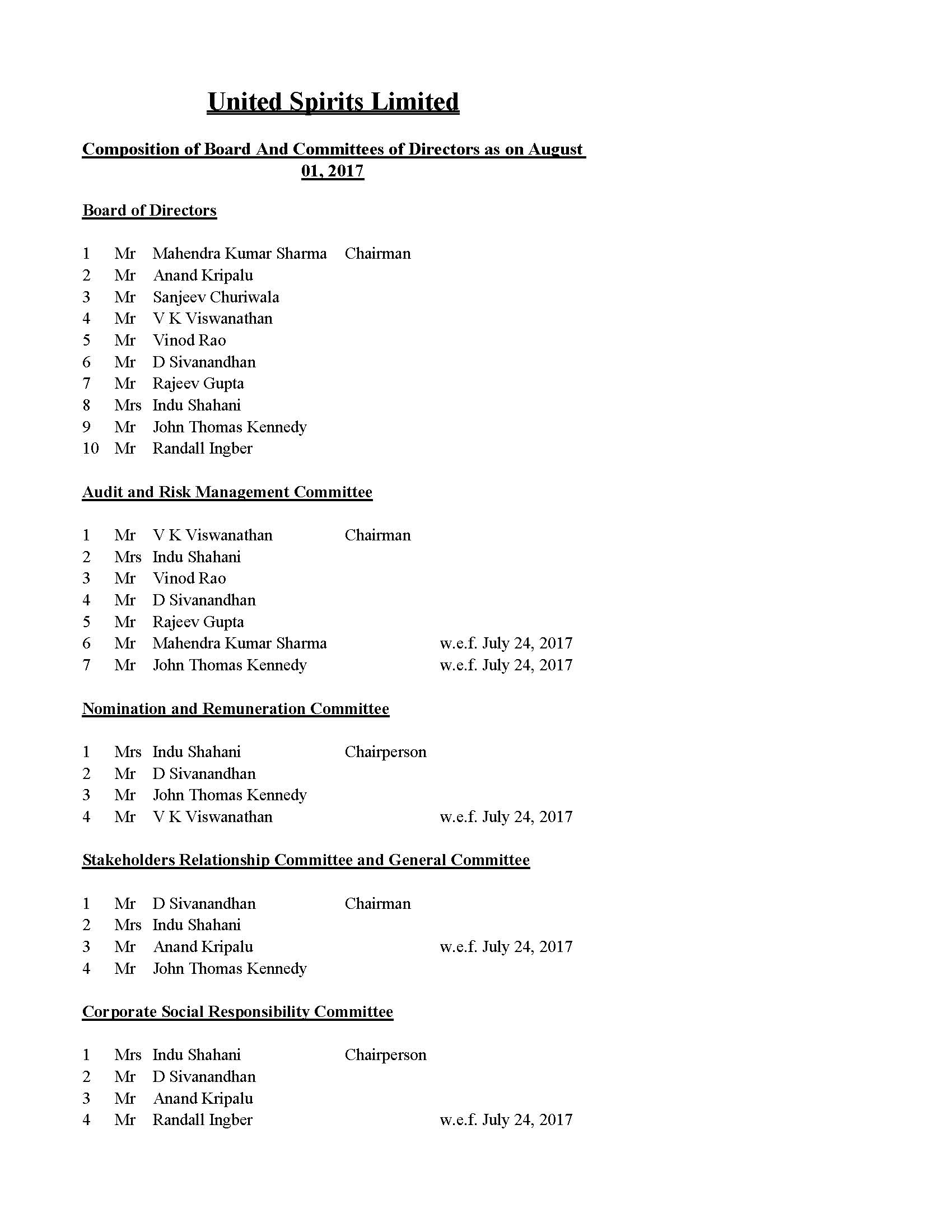 Committees of Board of Directors